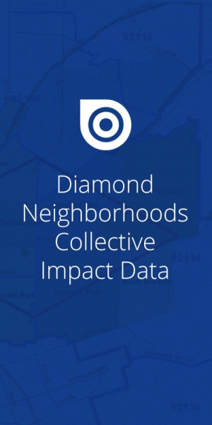Learn the facts and stats on the Diamond Neighborhoods