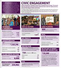 pub_impactsheets